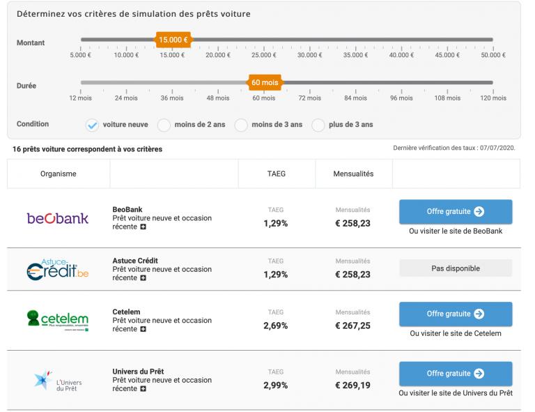 exemple recherche du meilleur taux sur un comparateur financier