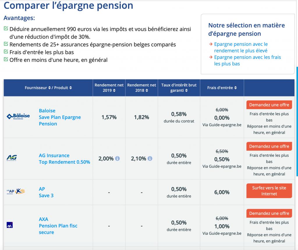 comparaison des épargnes pension sur guide-epargne.be