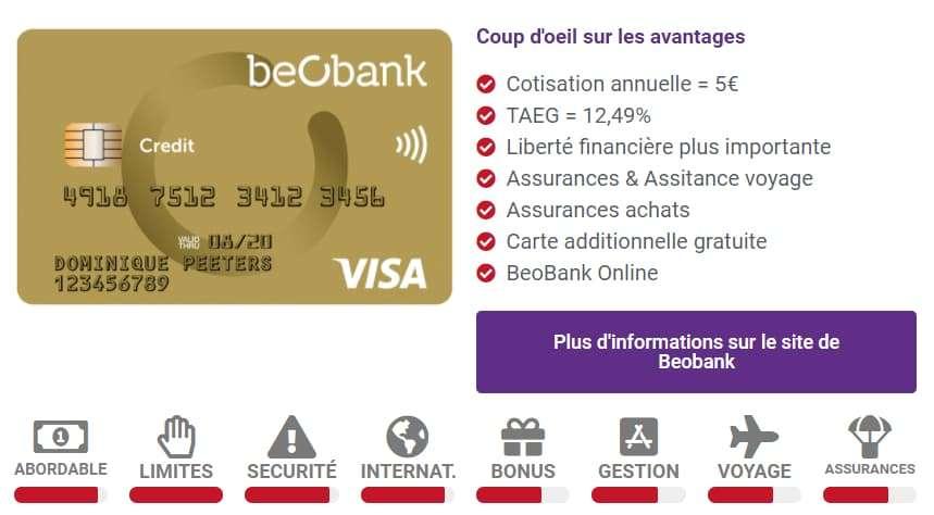 Critères des avis sur les cartes de crédit présentées