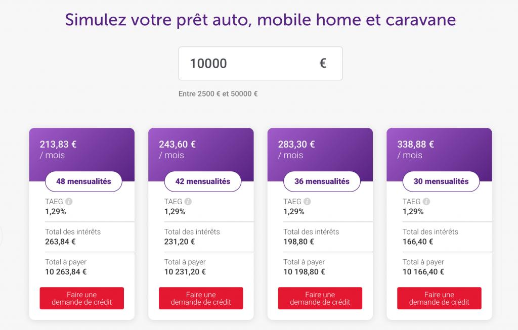 simulation crédit auto Beobank sur leur site